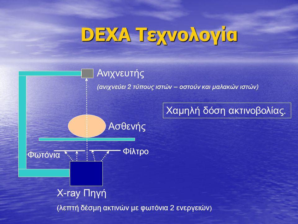 DEXA Τεχνολογία DEXA Τεχνολογία X-ray Πηγή (λεπτή δέσμη ακτινών με φωτόνια 2 ενεργειών ) Φωτόνια Φίλτρο Ασθενής Ανιχνευτής (ανιχνεύει 2 τύπους ιστών –