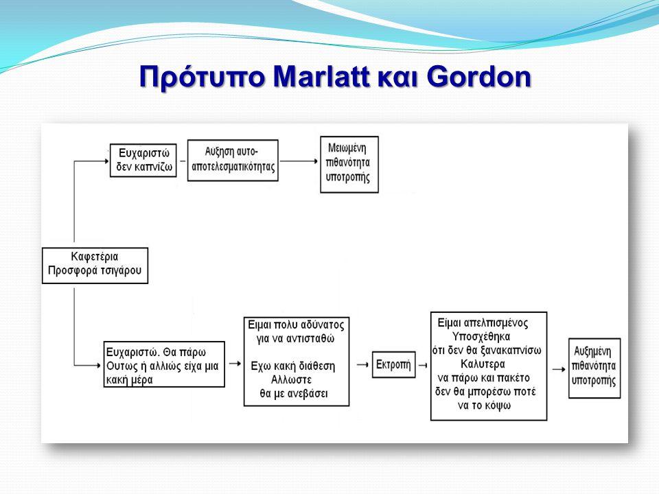 Πρότυπο Marlatt και Gordon