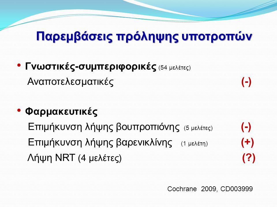 Παρεμβάσεις πρόληψης υποτροπών • Γνωστικές-συμπεριφορικές (54 μελέτες) Αναποτελεσματικές (-) • Φαρμακευτικές Επιμήκυνση λήψης βουπροπιόνης (5 μελέτες)