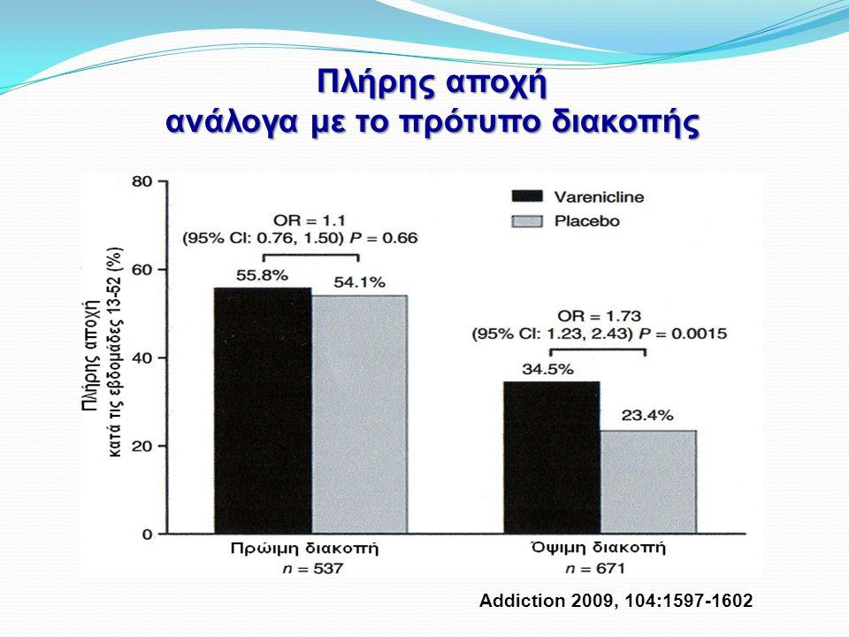 Πλήρης αποχή ανάλογα με το πρότυπο διακοπής Addiction 2009, 104:1597-1602