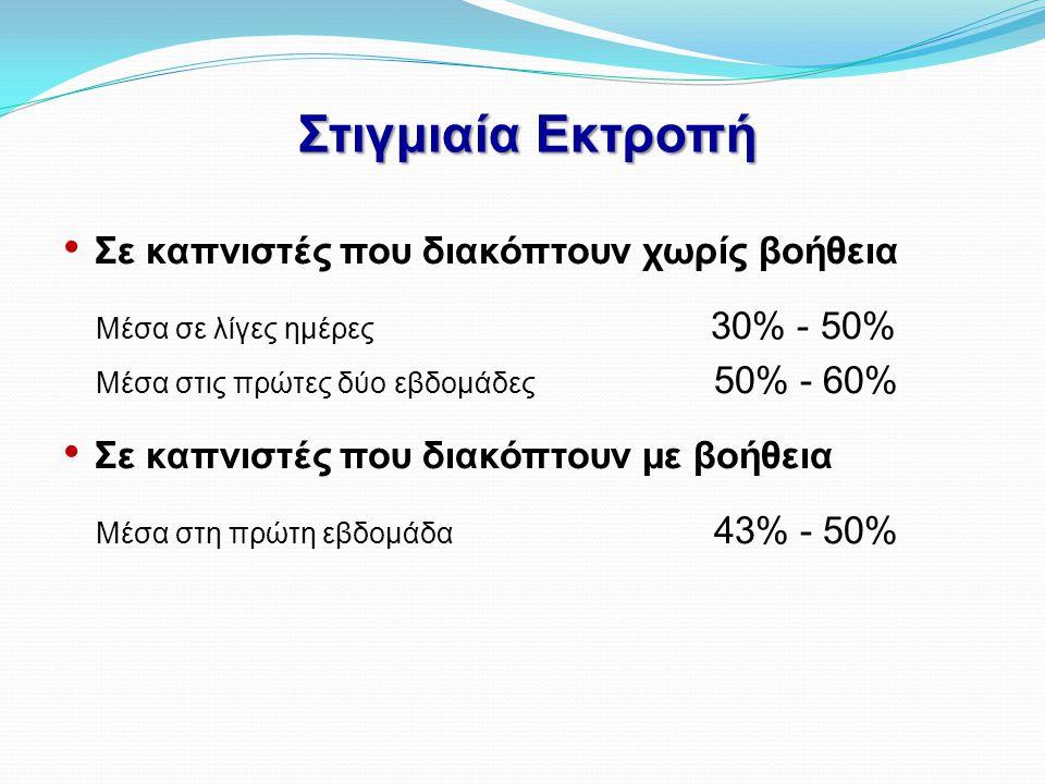 Wks 13–24Wks 13–52 (%) 0 20 40 60 80 100 OR 2.47 P<0.0001 OR 1.35 P=0.0126 N=602 VAR 24 wks N=602 VAR 24 wks N=604 VAR 12 wks + PBO N=604 VAR 12 wks + PBO 49.8 70.6 37.1 44.0 Champix Summary of Product Characteristics.
