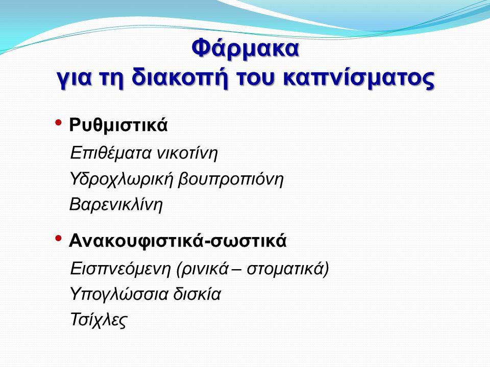 Φάρμακα για τη διακοπή του καπνίσματος • Ρυθμιστικά Επιθέματα νικοτίνη Υδροχλωρική βουπροπιόνη Βαρενικλίνη • Ανακουφιστικά-σωστικά Εισπνεόμενη (ρινικά