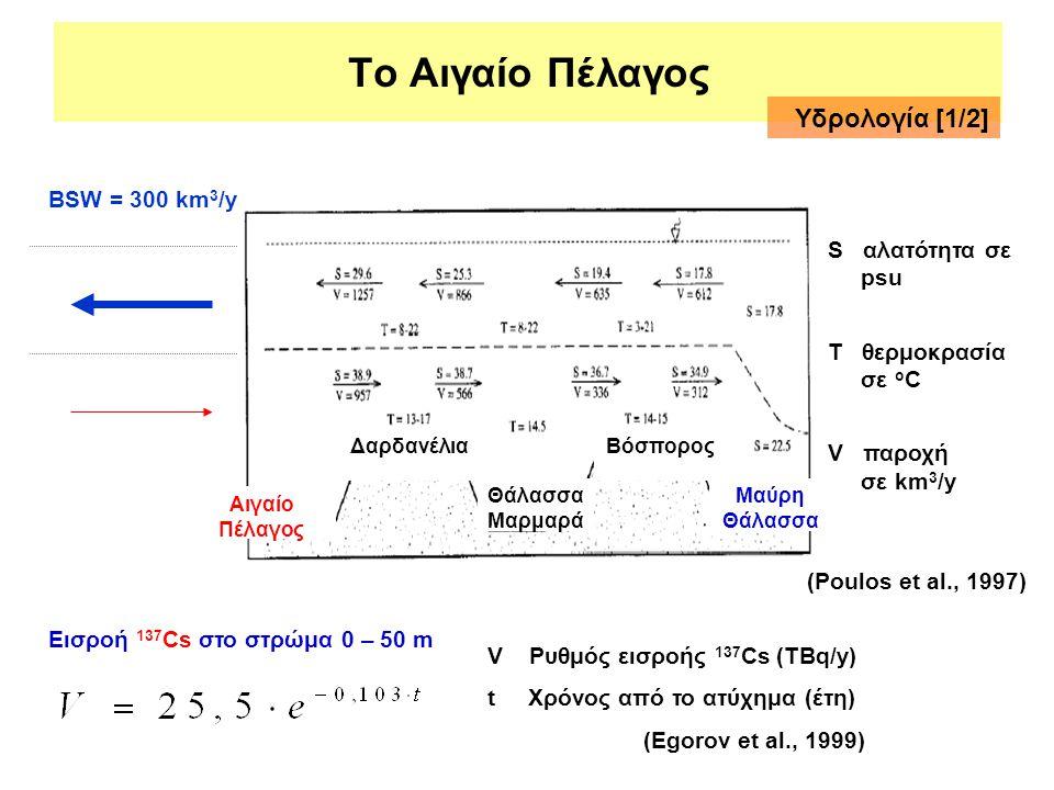 Το Αιγαίο Πέλαγος Αιγαίο Πέλαγος Θάλασσα Μαρμαρά Μαύρη Θάλασσα ΒόσποροςΔαρδανέλια S αλατότητα σε psu Τ θερμοκρασία σε ο C V παροχή σε km 3 /y (Poulos