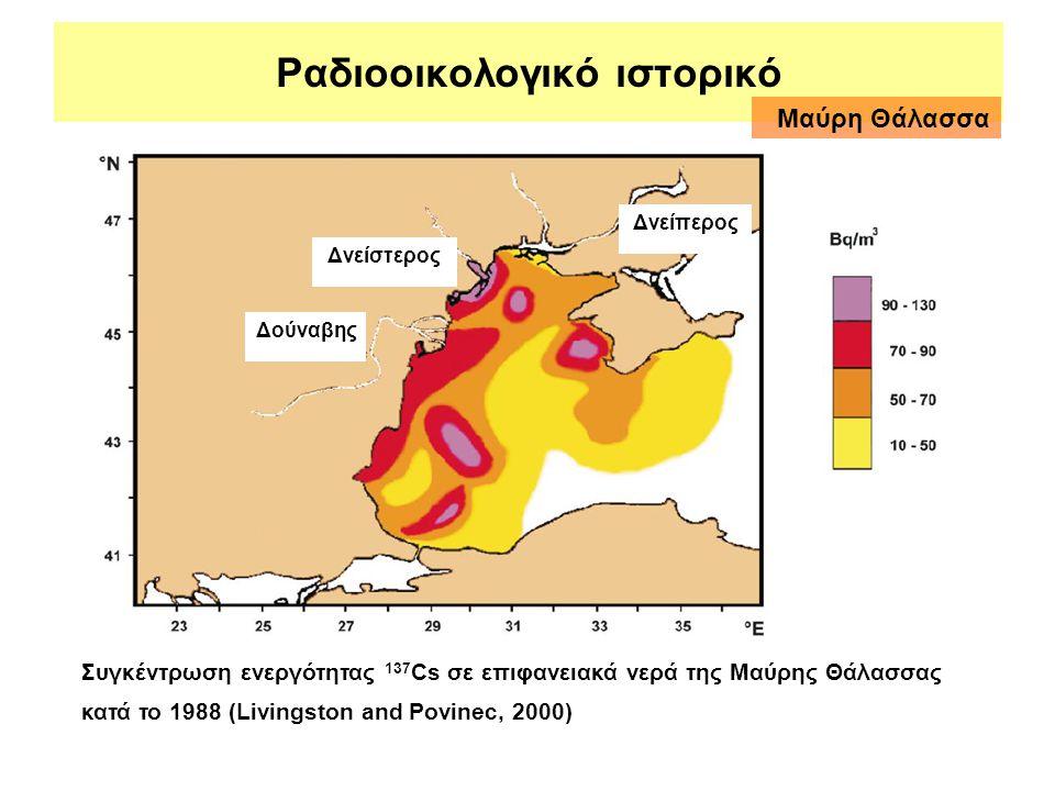 Ραδιοοικολογικό ιστορικό Δούναβης Δνείστερος Δνείπερος Συγκέντρωση ενεργότητας 137 Cs σε επιφανειακά νερά της Μαύρης Θάλασσας κατά το 1988 (Livingston