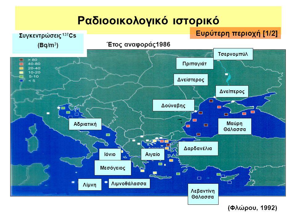 Ραδιοοικολογικό ιστορικό (Φλώρου, 1992) Έτος αναφοράς1986 Δνείστερος Μαύρη Θάλασσα Μεσόγειος Λίμνη Λιμνοθάλασσα Λεβαντίνη Θάλασσα ΑιγαίοΙόνιο Αδριατικ