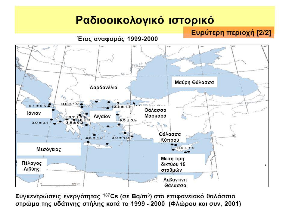 Ραδιοοικολογικό ιστορικό Λεβαντίνη Θάλασσα Θάλασσα Κύπρου Μεσόγειος Πέλαγος Λιβύης Ιόνιον Αιγαίον Θάλασσα Μαρμαρά Δαρδανέλια Μέση τιμή δικτύου 15 σταθ