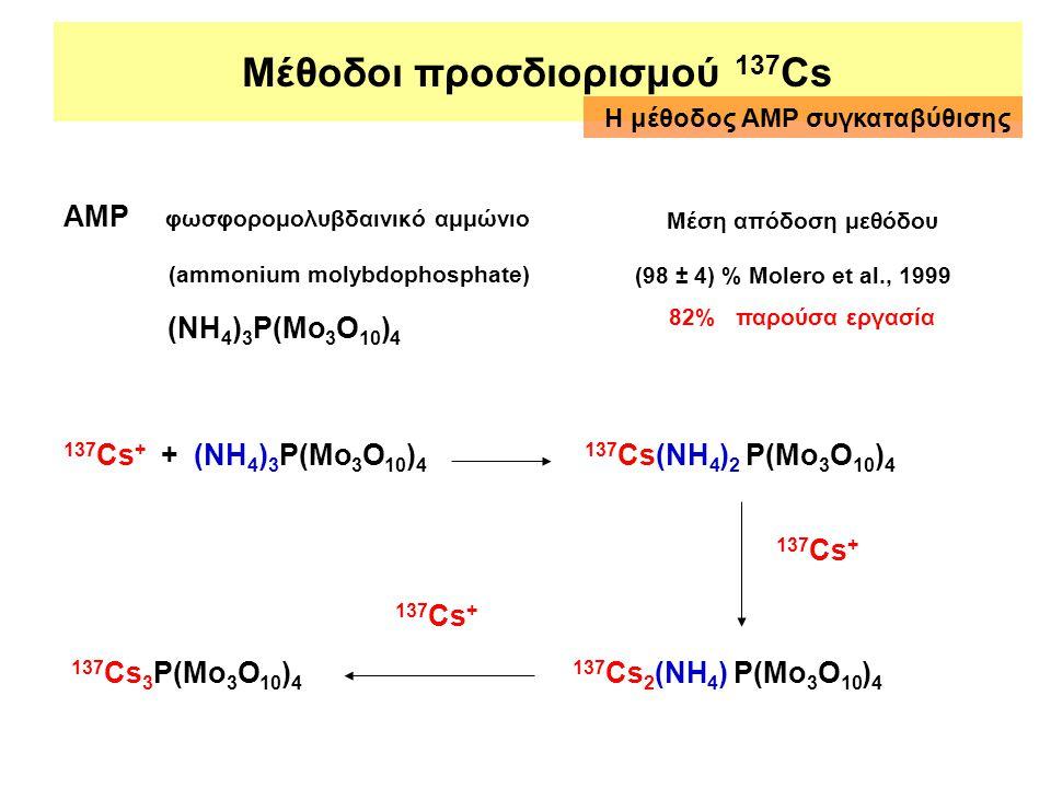 Μέθοδοι προσδιορισμού 137 Cs AMP φωσφορομολυβδαινικό αμμώνιο (ammonium molybdophosphate) (NH 4 ) 3 P(Mo 3 O 10 ) 4 137 Cs + + (NH 4 ) 3 P(Mo 3 O 10 )