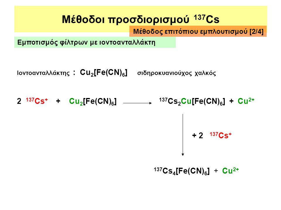 Μέθοδοι προσδιορισμού 137 Cs Ιοντοανταλλάκτης : Cu 2 [Fe(CN) 6 ] σιδηροκυανιούχος χαλκός 2 137 Cs + + Cu 2 [Fe(CN) 6 ] 137 Cs 2 Cu[Fe(CN) 6 ] + Cu 2+