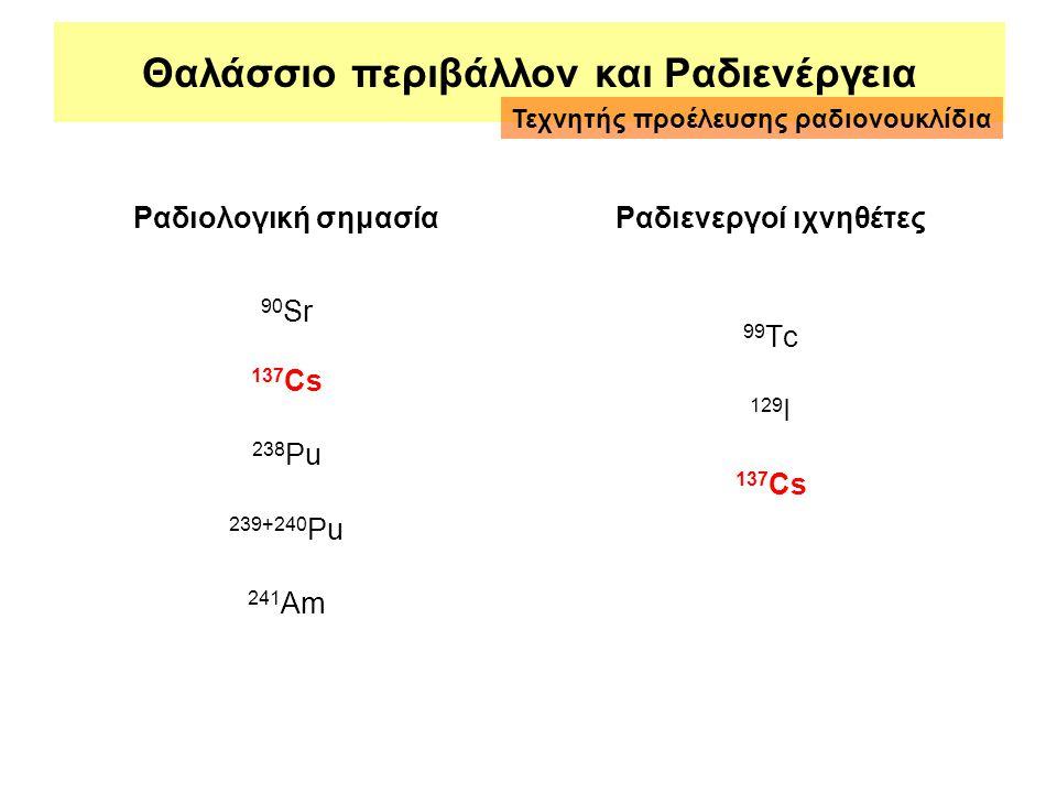 Τεχνητά ραδιονουκλίδια σε θαλάσσιο περιβάλλον Ραδιολογική σημασία 90 Sr 137 Cs 238 Pu 239+240 Pu 241 Am Ραδιενεργοί ιχνηθέτες 99 Tc 129 I 137 Cs Θαλάσ