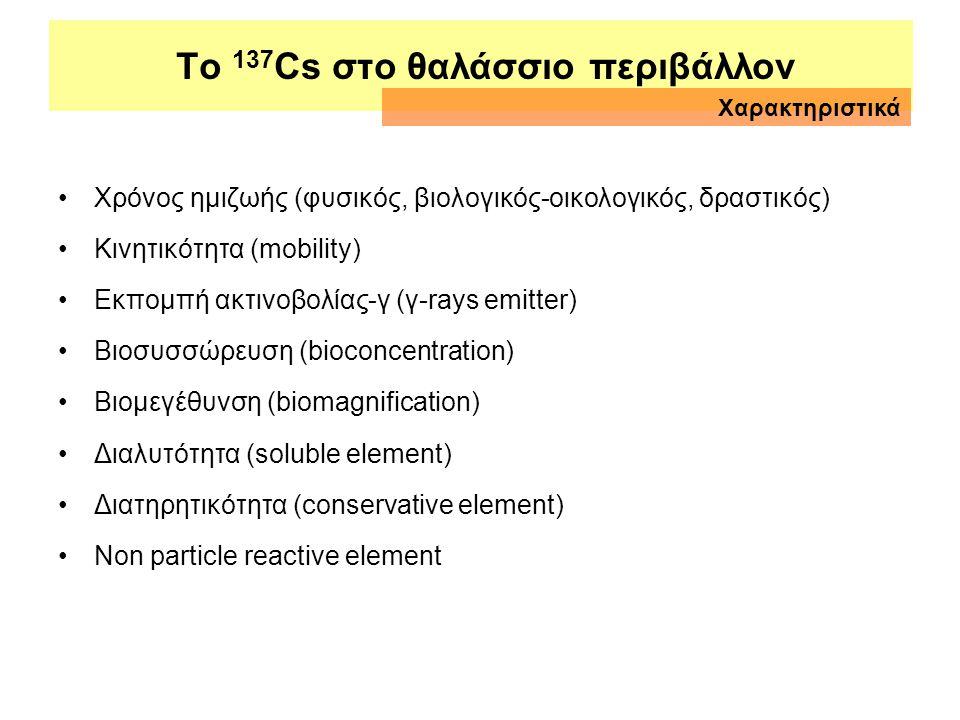 Το 137 Cs στο θαλάσσιο περιβάλλον •Χρόνος ημιζωής (φυσικός, βιολογικός-οικολογικός, δραστικός) •Κινητικότητα (mobility) •Εκπομπή ακτινοβολίας-γ (γ-ray