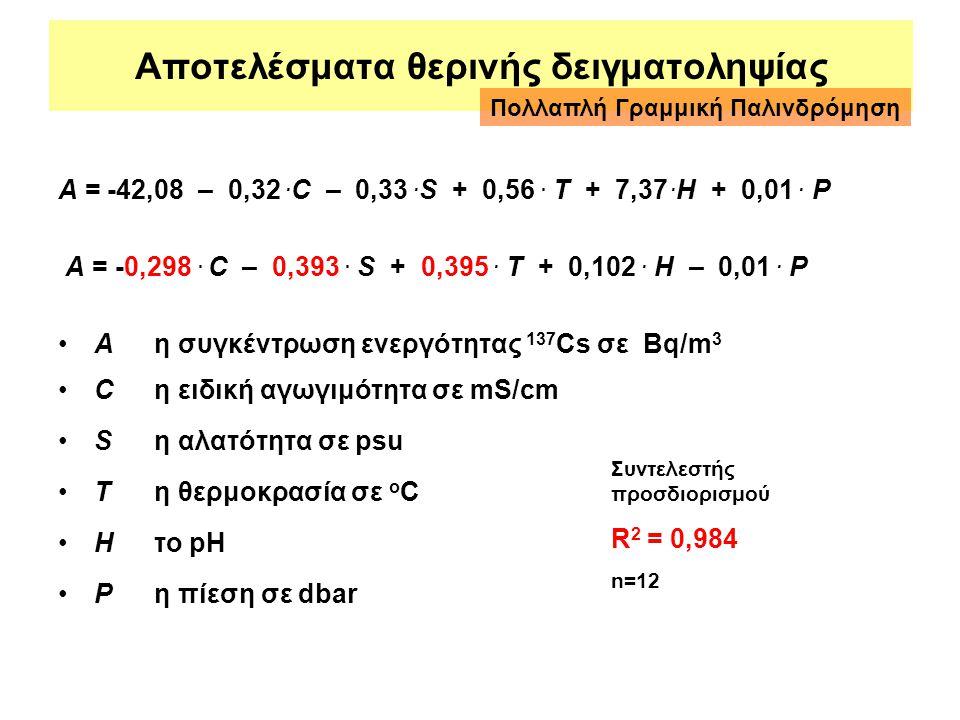 A = -42,08 – 0,32. C – 0,33. S + 0,56. T + 7,37. H + 0,01. P A = -0,298. C – 0,393. S + 0,395. T + 0,102. H – 0,01. P •Α η συγκέντρωση ενεργότητας 137