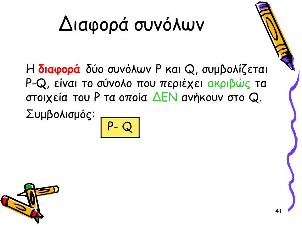 41 Διαφορά συνόλων Η διαφορά δύο συνόλων P και Q, συμβολίζεται P-Q, είναι το σύνολο που περιέχει ακριβώς τα στοιχεία του P τα οποία ΔΕΝ ανήκουν στο Q.