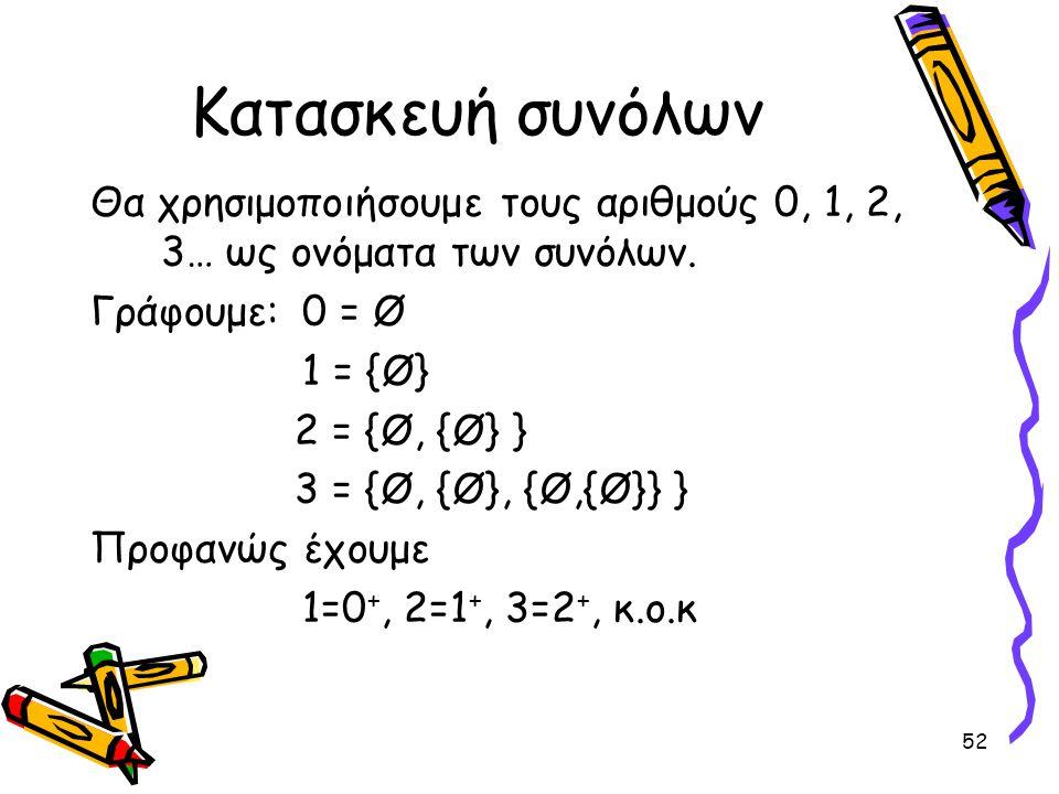 52 Κατασκευή συνόλων Θα χρησιμοποιήσουμε τους αριθμούς 0, 1, 2, 3… ως ονόματα των συνόλων. Γράφουμε:0 = Ø 1 = {Ø} 2 = {Ø, {Ø} } 3 = {Ø, {Ø}, {Ø,{Ø}} }