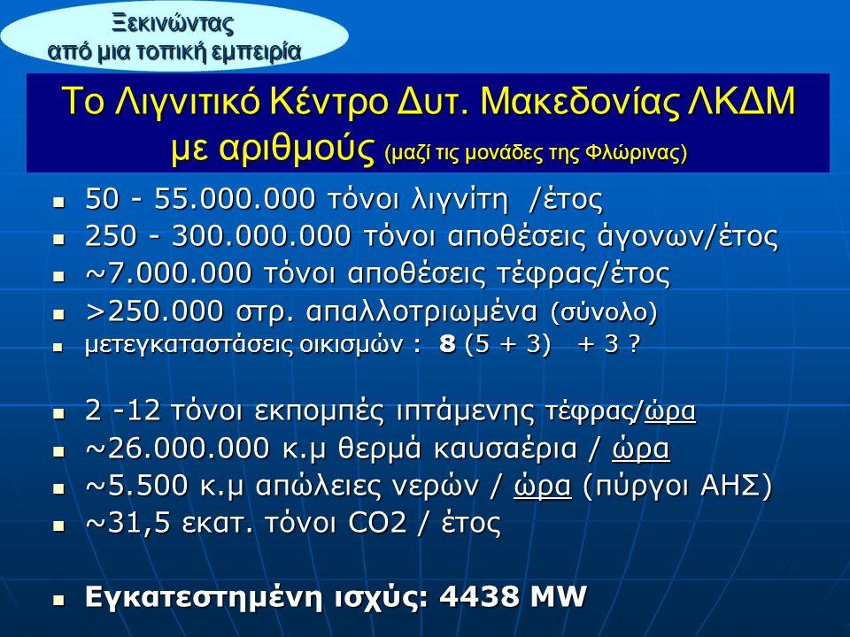 Πόσο είναι το εξωτερικό κόστος;  Λιγνίτης •Ελλάδα: ~ 4,6 c€/kWh (αισιόδοξο σενάριο,ΕΜΠ) •Ελλάδα: ~ 25,5 c€/kWh (απαισιόδοξο σενάριο, ΕΜΠ) •Ελλάδα: ~ 5 - 8 c€/kWh (EXTERNE, EE & USA 2001) •Τσεχία :  5,8 c€/kWh (Charles University Prague) •Ουγγαρία : ~ 13,5 c€/kWh ( - // - )  Φυσικό αέριο :~ 1,3 c€/kWh  ΑΠΕ Αιολικά : ~ 0,24 c€/kWh Φ/βολταικά: ~ 0,14 c€/kWh Φ/βολταικά: ~ 0,14 c€/kWh