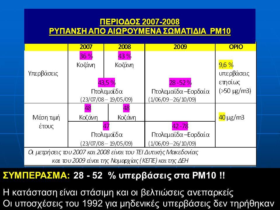 Εξωτερικό κόστος άνθρακα  Τι είναι; Το κόστος των περιβαλλοντικών παρενεργειών •νερά, (πχ Ύδρευση Κοζάνης, αρδεύσεις) •έδαφος (όξινες απορροές, διάβρωση) •υγεία, •διάβρωση εξοπλισμού, μνημείων (SO2) •ατυχήματα προσωπικού κλπ  Στην Ελλάδα παθαίνουμε αλλεργία μόλις το ακούμε.