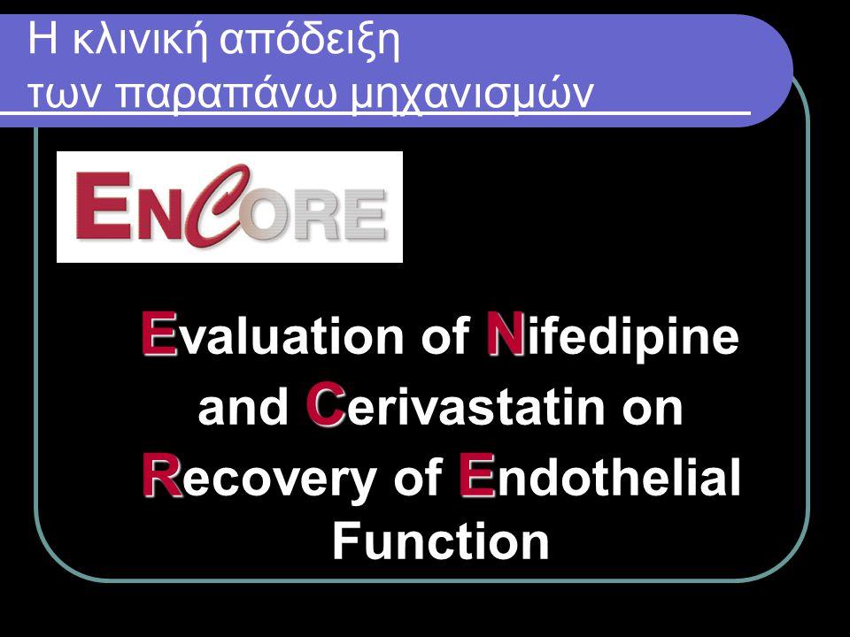 Βελτίωση της ενδοθηλιακής δυσλειτουργίας των στεφανιαίων αγγείων μετά από 6 μήνες θεραπείας Αγγειογραφικές μεταβολές στη διάμετρο των στεφανιαίων αγγείων μετά από χορήγηση ακετυλοχολίνης Μεταβολή έναντι της αρχικής τιμής +Νιφεδιπίνη 18.8 10.0 Μεταβολή έναντι της αρχικής τιμής + Placebo p=0.04 0 5 10 15 20 Διαφορά μεταξύ του ποσοστού μεταβολών κατά την έναρξη της μελέτης και κατά τον μήνα 6 (τιμή για το p έναντι της εικονικής θεραπείας).