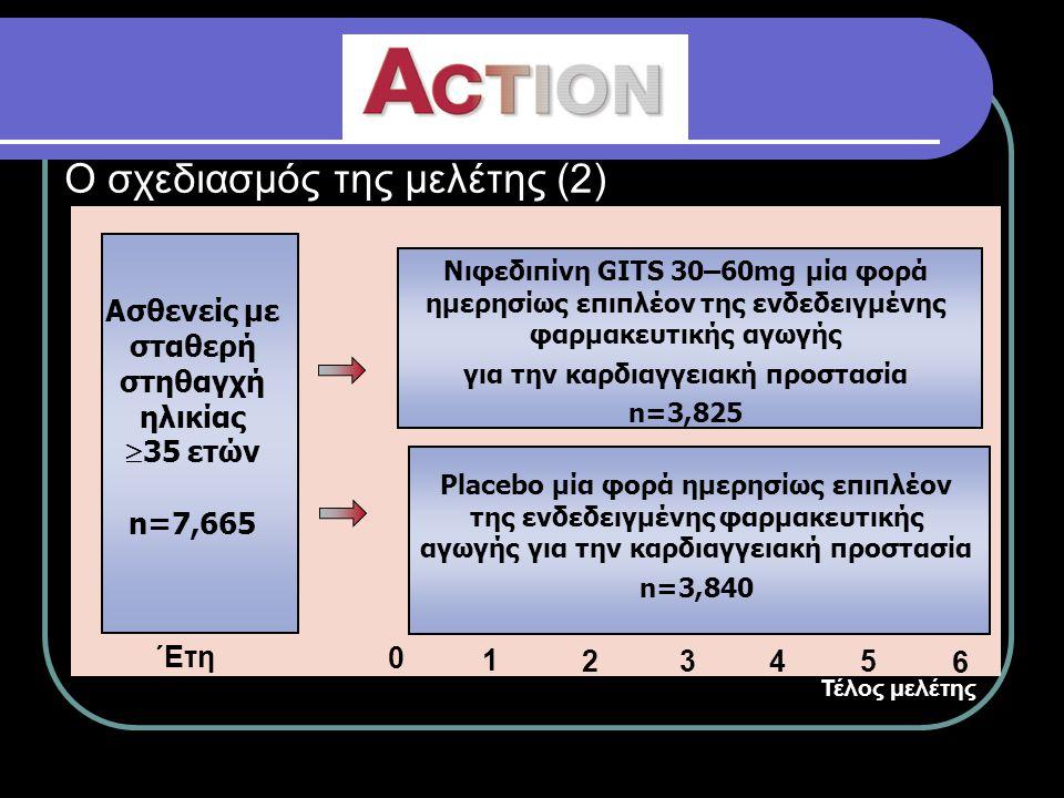 Ο σχεδιασμός της μελέτης (2) Placebo μία φορά ημερησίως επιπλέον της ενδεδειγμένης φαρμακευτικής αγωγής για την καρδιαγγειακή προστασία n=3,840 Νιφεδι