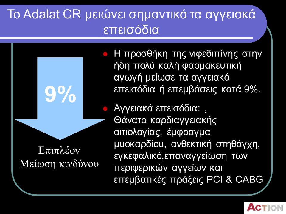 Το Adalat CR μειώνει σημαντικά τα αγγειακά επεισόδια  Η προσθήκη της νιφεδιπίνης στην ήδη πολύ καλή φαρμακευτική αγωγή μείωσε τα αγγειακά επεισόδια ή