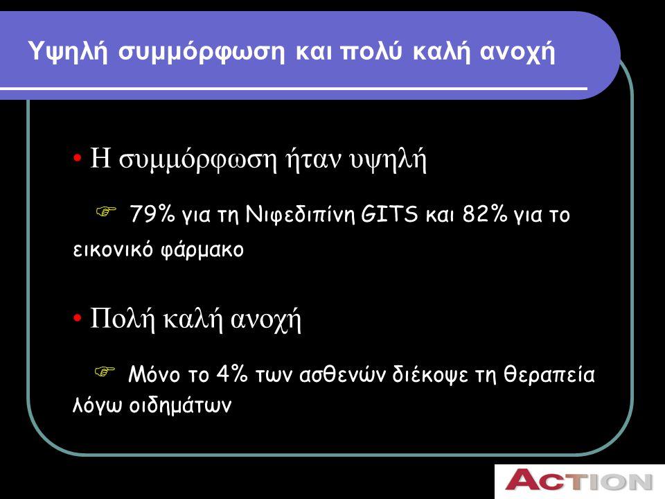 Υψηλή συμμόρφωση και πολύ καλή ανοχή • Η συμμόρφωση ήταν υψηλή  79% για τη Νιφεδιπίνη GITS και 82% για το εικονικό φάρμακο • Πολή καλή ανοχή  Μόνο τ