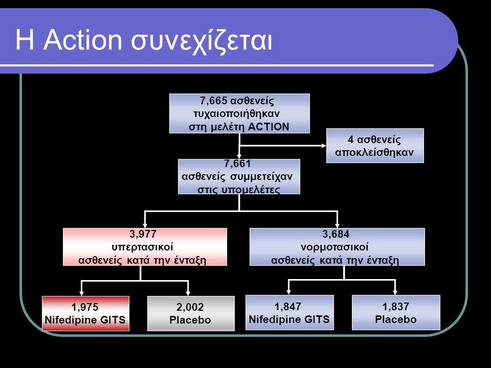 Η Αction συνεχίζεται 7,665 ασθενείς τυχαιοποιήθηκαν στη μελέτη ACTION 7,661 ασθενείς συμμετείχαν στις υπομελέτες 4 ασθενείς αποκλείσθηκαν 3,977 υπερτα