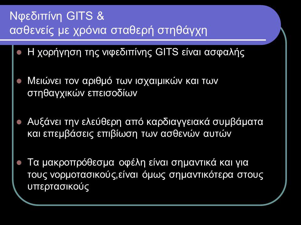 Nφεδιπίνη GITS & ασθενείς με χρόνια σταθερή στηθάγχη  Η χορήγηση της νιφεδιπίνης GITS είναι ασφαλής  Μειώνει τον αριθμό των ισχαιμικών και των στηθα