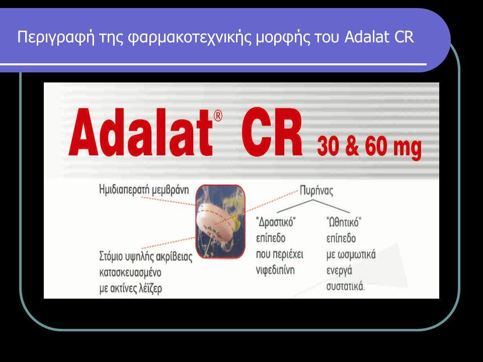 Περιγραφή της φαρμακοτεχνικής μορφής του Adalat CR