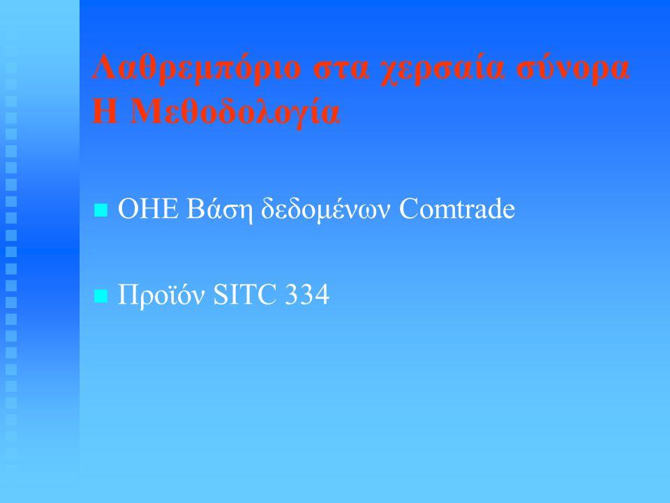 Λαθρεμπόριο στα χερσαία σύνορα Η Μεθοδολογία   ΟΗΕ Βάση δεδομένων Comtrade   Προϊόν SITC 334