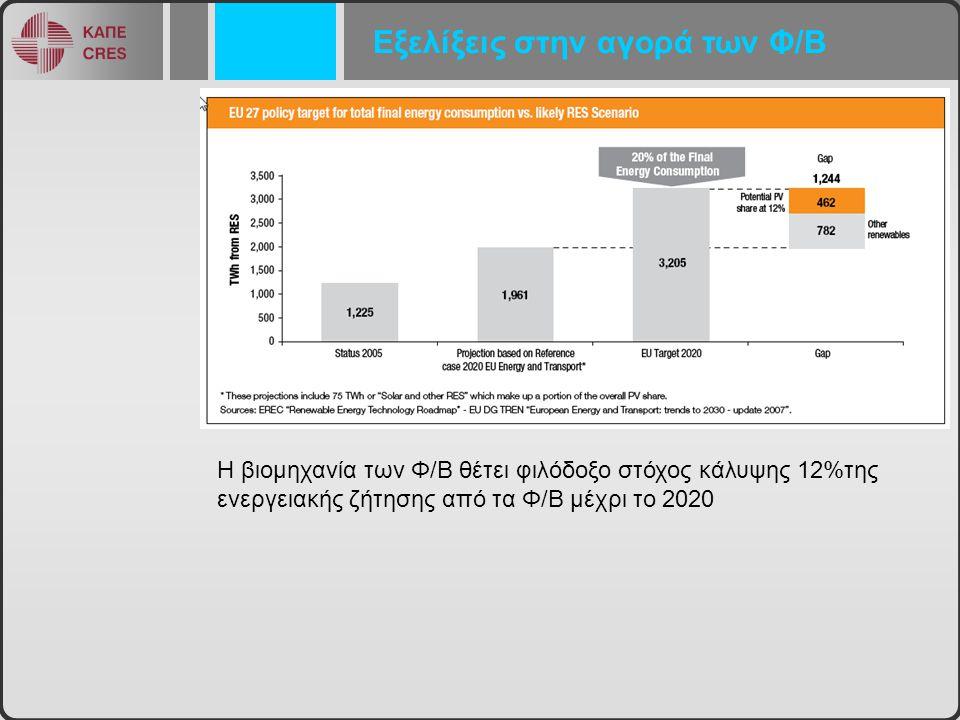 Εξελίξεις στην αγορά των Φ/Β Η βιομηχανία των Φ/Β θέτει φιλόδοξο στόχος κάλυψης 12%της ενεργειακής ζήτησης από τα Φ/Β μέχρι το 2020
