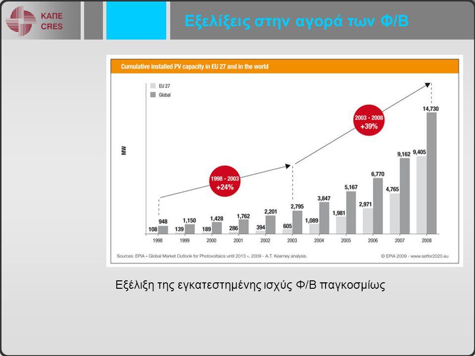 Εξελίξεις στην αγορά των Φ/Β Εξέλιξη της εγκατεστημένης ισχύς Φ/Β παγκοσμίως