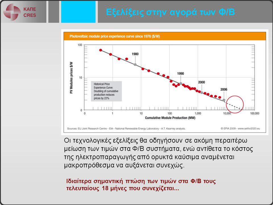 Εξελίξεις στην αγορά των Φ/Β Οι τεχνολογικές εξελίξεις θα οδηγήσουν σε ακόμη περαιτέρω μείωση των τιμών στα Φ/Β συστήματα, ενώ αντίθετα το κόστος της ηλεκτροπαραγωγής από ορυκτά καύσιμα αναμένεται μακροπρόθεσμα να αυξάνεται συνεχώς.