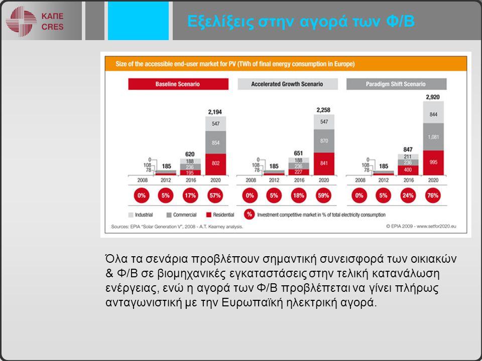 Εξελίξεις στην αγορά των Φ/Β Όλα τα σενάρια προβλέπουν σημαντική συνεισφορά των οικιακών & Φ/Β σε βιομηχανικές εγκαταστάσεις στην τελική κατανάλωση ενέργειας, ενώ η αγορά των Φ/Β προβλέπεται να γίνει πλήρως ανταγωνιστική με την Ευρωπαϊκή ηλεκτρική αγορά.