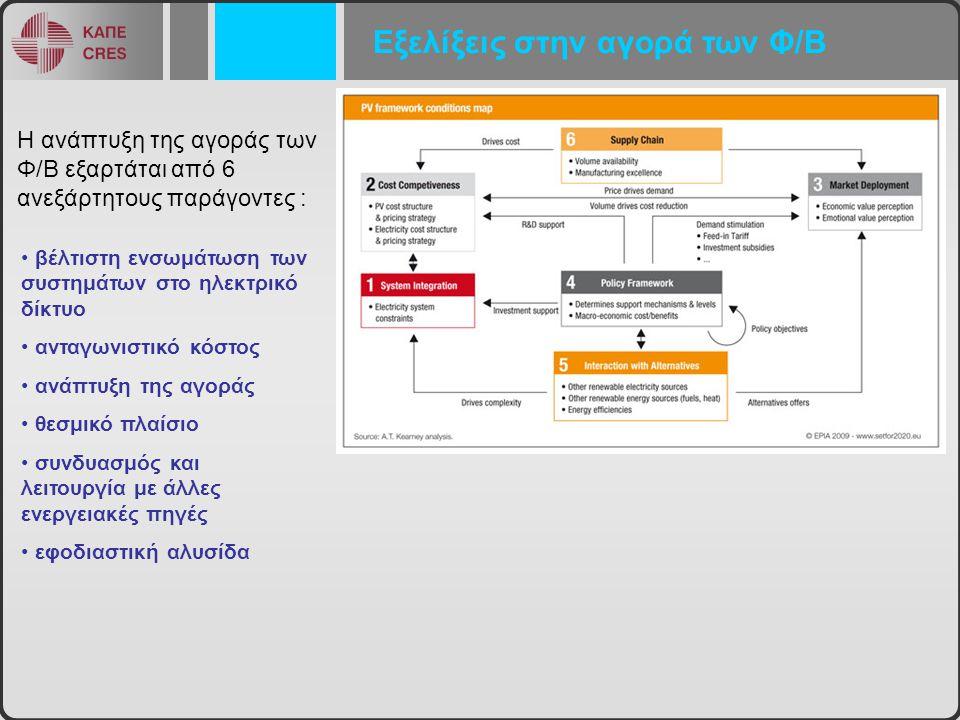 Εξελίξεις στην αγορά των Φ/Β Η ανάπτυξη της αγοράς των Φ/Β εξαρτάται από 6 ανεξάρτητους παράγοντες : • βέλτιστη ενσωμάτωση των συστημάτων στο ηλεκτρικό δίκτυο • ανταγωνιστικό κόστος • ανάπτυξη της αγοράς • θεσμικό πλαίσιο • συνδυασμός και λειτουργία με άλλες ενεργειακές πηγές • εφοδιαστική αλυσίδα