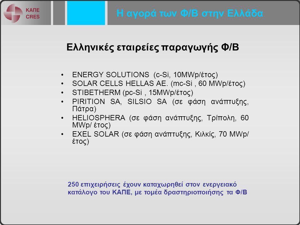 Ελληνικές εταιρείες παραγωγής Φ/Β •ENERGY SOLUTIONS (c-Si, 10MWp/έτος) •SOLAR CELLS HELLAS ΑΕ.