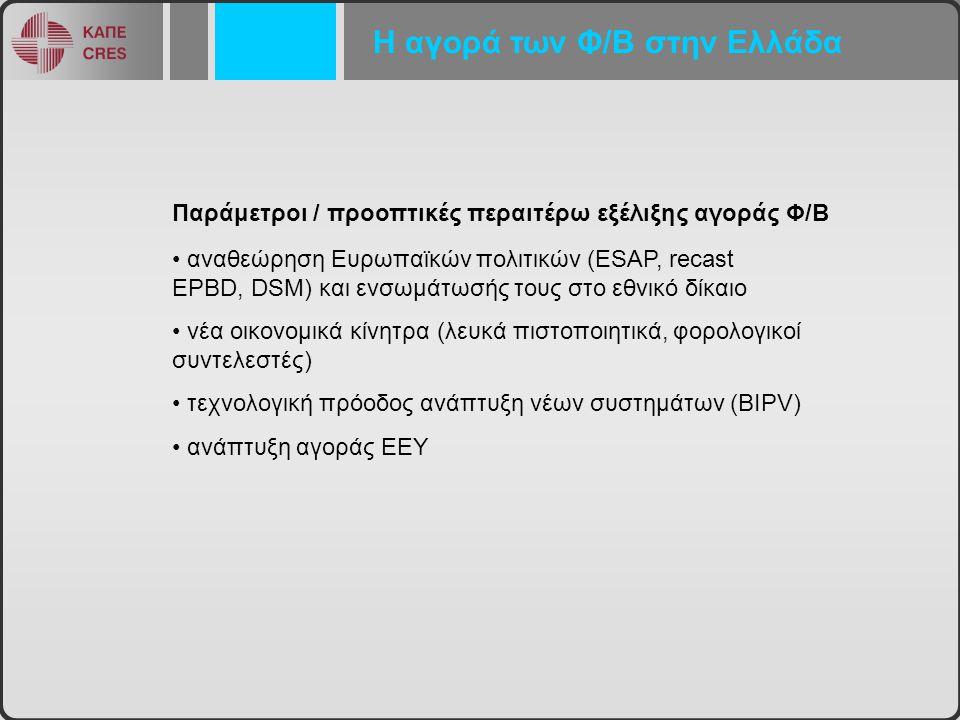 • αναθεώρηση Ευρωπαϊκών πολιτικών (ESAP, recast EPBD, DSM) και ενσωμάτωσής τους στο εθνικό δίκαιο • νέα οικονομικά κίνητρα (λευκά πιστοποιητικά, φορολογικοί συντελεστές) • τεχνολογική πρόοδος ανάπτυξη νέων συστημάτων (ΒΙPV) • ανάπτυξη αγοράς ΕΕΥ Παράμετροι / προοπτικές περαιτέρω εξέλιξης αγοράς Φ/Β Η αγορά των Φ/Β στην Ελλάδα