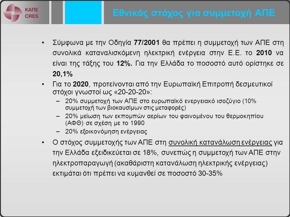•Σύμφωνα με την Οδηγία 77/2001 θα πρέπει η συμμετοχή των ΑΠΕ στη συνολικά καταναλισκόμενη ηλεκτρική ενέργεια στην Ε.Ε.
