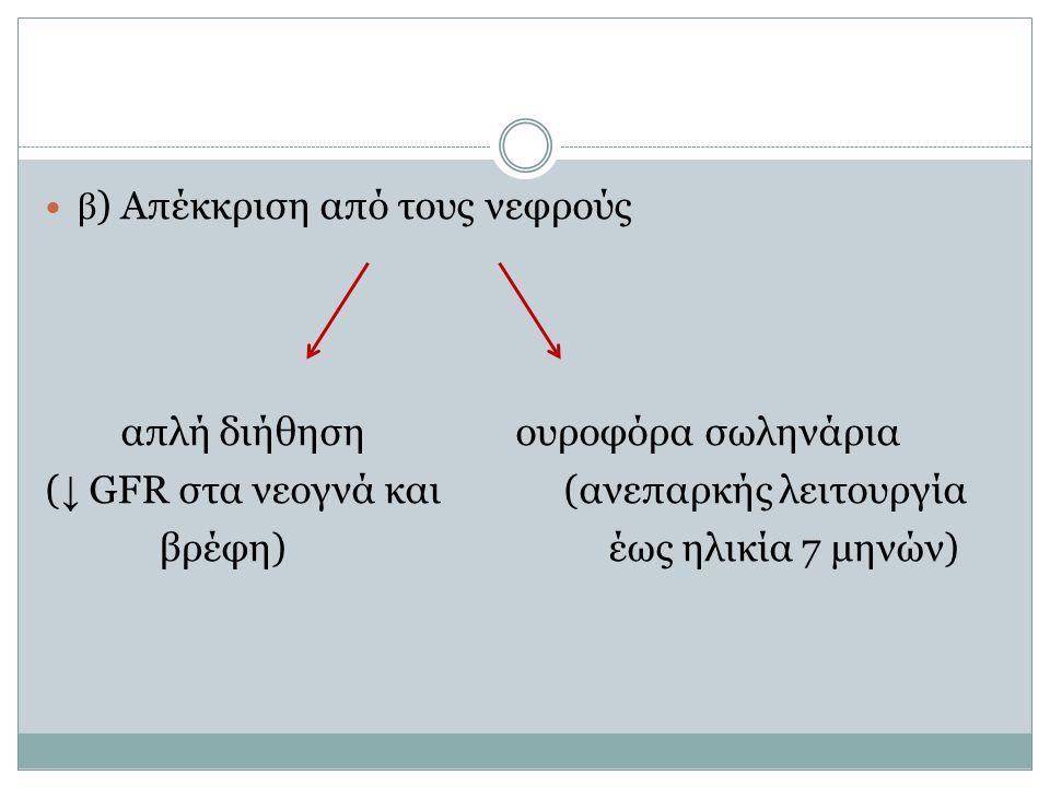  β ) Απέκκριση από τους νεφρούς απλή διήθηση ουροφόρα σωληνάρια ( ↓ GFR στα νεογνά και (ανεπαρκής λειτουργία βρέφη) έως ηλικία 7 μηνών)