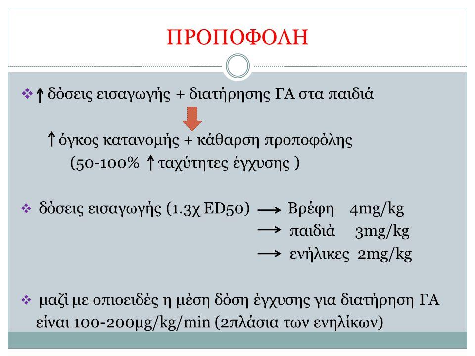 ΠΡΟΠΟΦΟΛΗ  δόσεις εισαγωγής + διατήρησης ΓΑ στα παιδιά όγκος κατανομής + κάθαρση προποφόλης (50-100% ταχύτητες έγχυσης )  δόσεις εισαγωγής (1.3χ ED5
