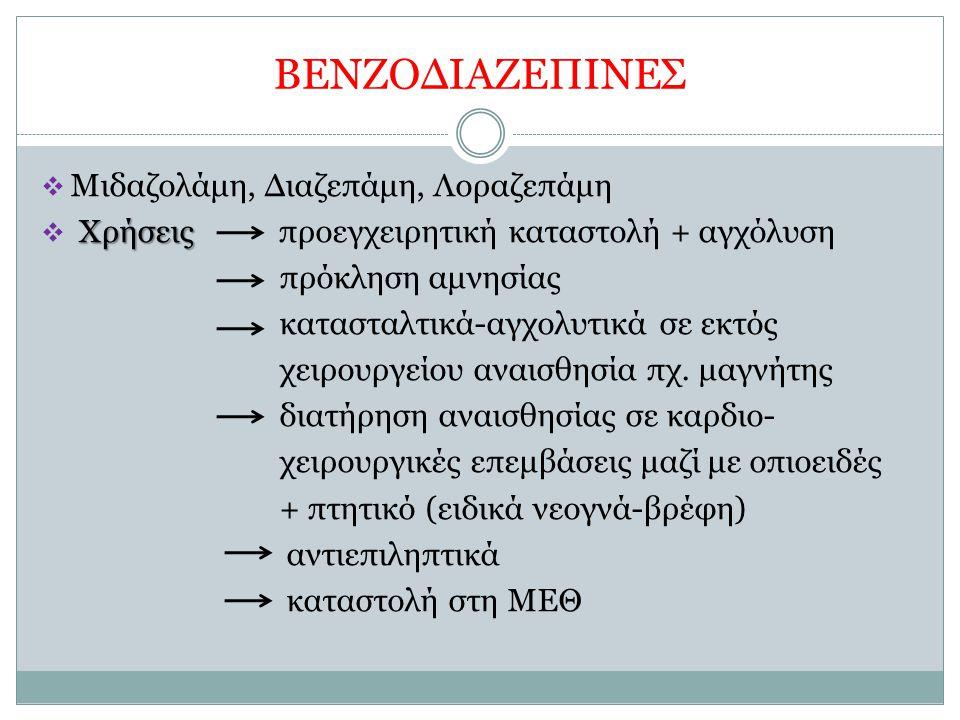 ΒΕΝΖΟΔΙΑΖΕΠΙΝΕΣ  Μιδαζολάμη, Διαζεπάμη, Λοραζεπάμη Χρήσεις  Χρήσεις προεγχειρητική καταστολή + αγχόλυση πρόκληση αμνησίας κατασταλτικά-αγχολυτικά σε