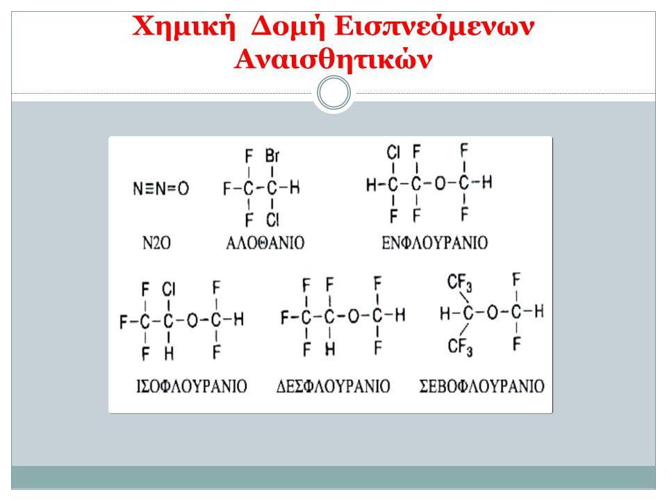 Χημική Δομή Εισπνεόμενων Αναισθητικών