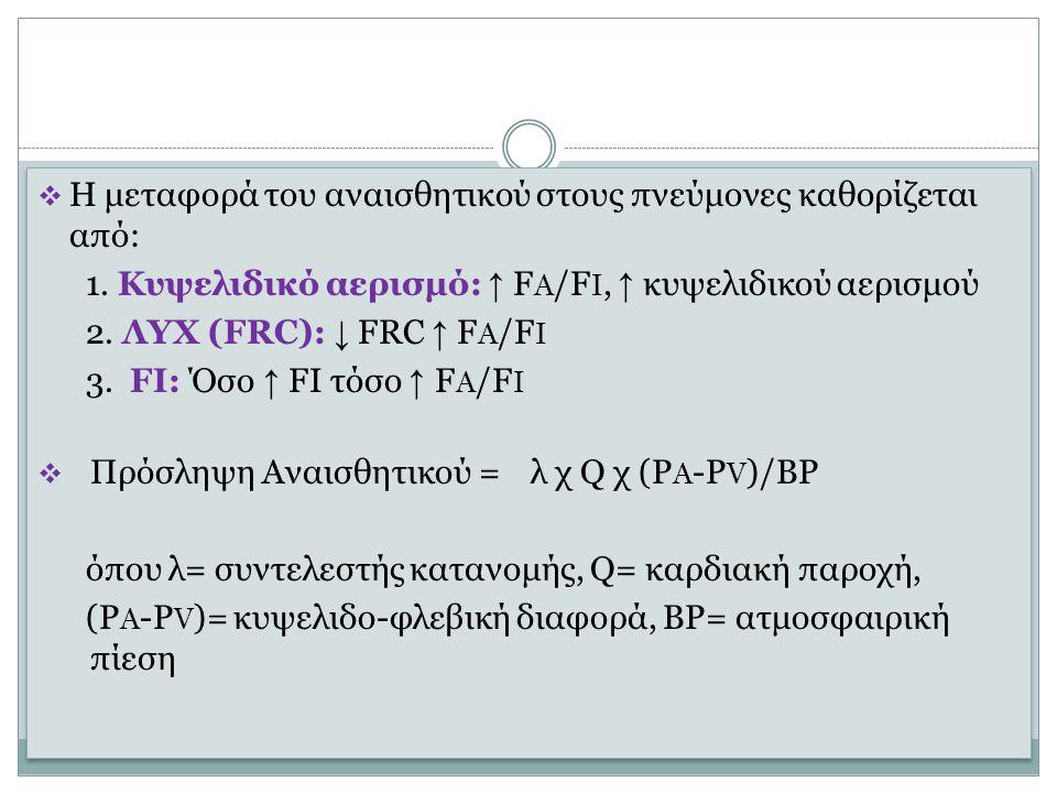  Η μεταφορά του αναισθητικού στους πνεύμονες καθορίζεται από: 1. Κυψελιδικό αερισμό: ↑ F A /F I, ↑ κυψελιδικού αερισμού 2. ΛΥΧ (FRC): ↓ FRC ↑ F A /F