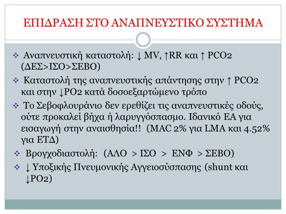 ΕΠΙΔΡΑΣΗ ΣΤΟ ΑΝΑΠΝΕΥΣΤΙΚΟ ΣΥΣΤΗΜΑ  Αναπνευστική καταστολή: ↓ MV, ↑ RR και ↑ PCO2 (ΔΕΣ>IΣΟ>ΣΕΒΟ)  Καταστολή της αναπνευστικής απάντησης στην ↑ PCO2 κ