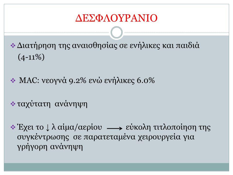 ΔΕΣΦΛΟΥΡΑΝΙΟ  Διατήρηση της αναισθησίας σε ενήλικες και παιδιά (4-11%)  MAC: νεογνά 9.2% ενώ ενήλικες 6.0%  ταχύτατη ανάνηψη  Έχει το ↓ λ αίμα/αερ