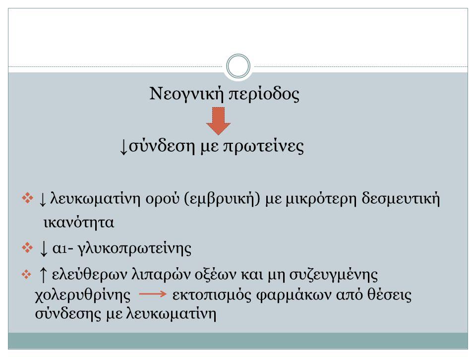 Νεογνική περίοδος ↓ σύνδεση με πρωτείνες  ↓ λευκωματίνη ορού (εμβρυική) με μικρότερη δεσμευτική ικανότητα  ↓ α 1 - γλυκοπρωτείνης  ↑ ελεύθερων λιπα