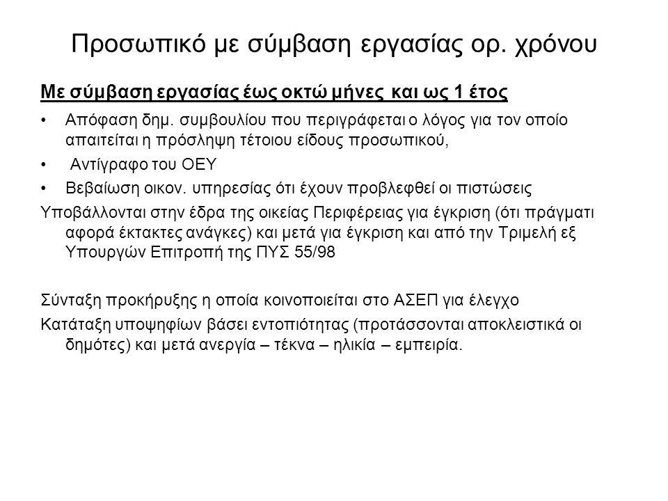 Προσωπικό με σύμβαση μίσθωσης έργου Αίτημα στη Περιφέρεια που συνοδεύονται από: α) Απόφαση δημ.