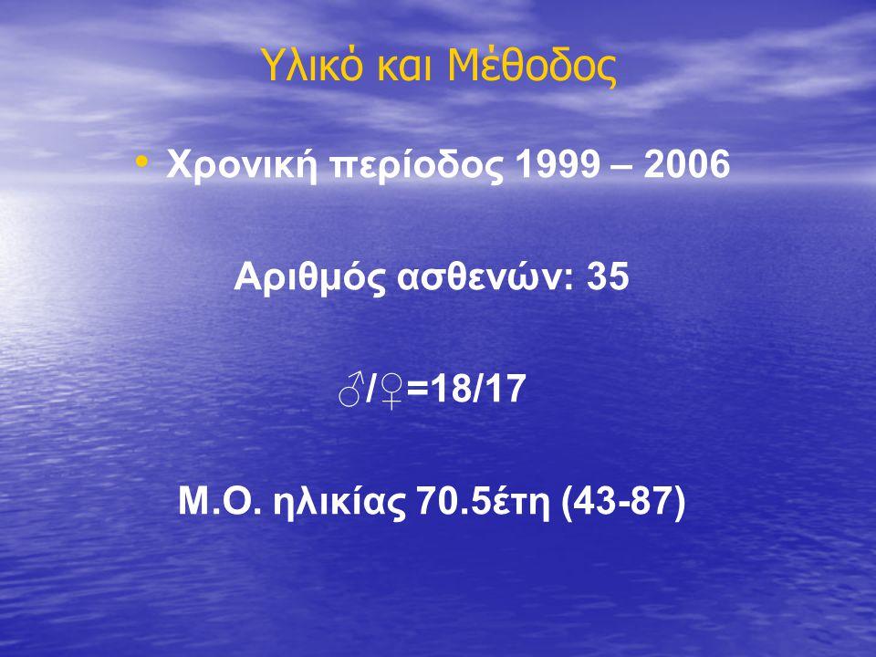 • • Χρονική περίοδος 1999 – 2006 Αριθμός ασθενών: 35 ♂/♀=18/17 Μ.Ο. ηλικίας 70.5έτη (43-87) Υλικό και Μέθοδος