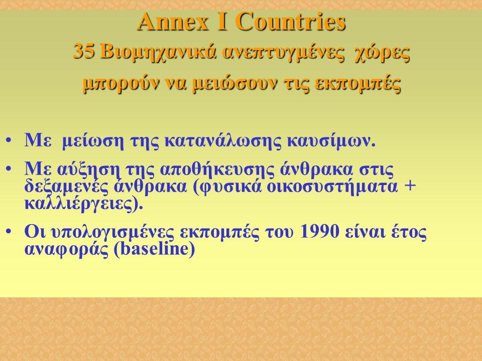 Annex I Countries 35 Βιομηχανικά ανεπτυγμένες χώρες μπορούν να μειώσουν τις εκπομπές •Με μείωση της κατανάλωσης καυσίμων. •Με αύξηση της αποθήκευσης ά