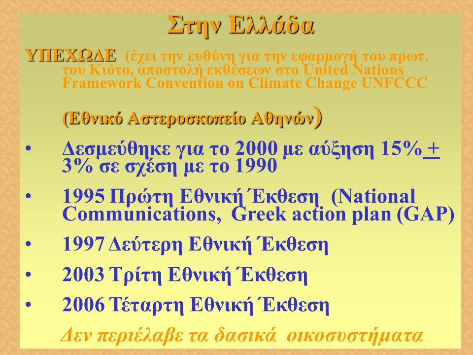 Στην Ελλάδα ΥΠΕΧΩΔΕ ΥΠΕΧΩΔΕ (έχει την ευθύνη για την εφαρμογή του πρωτ. του Κιότο, αποστολή εκθέσεων στο United Nations Framework Convention on Climat