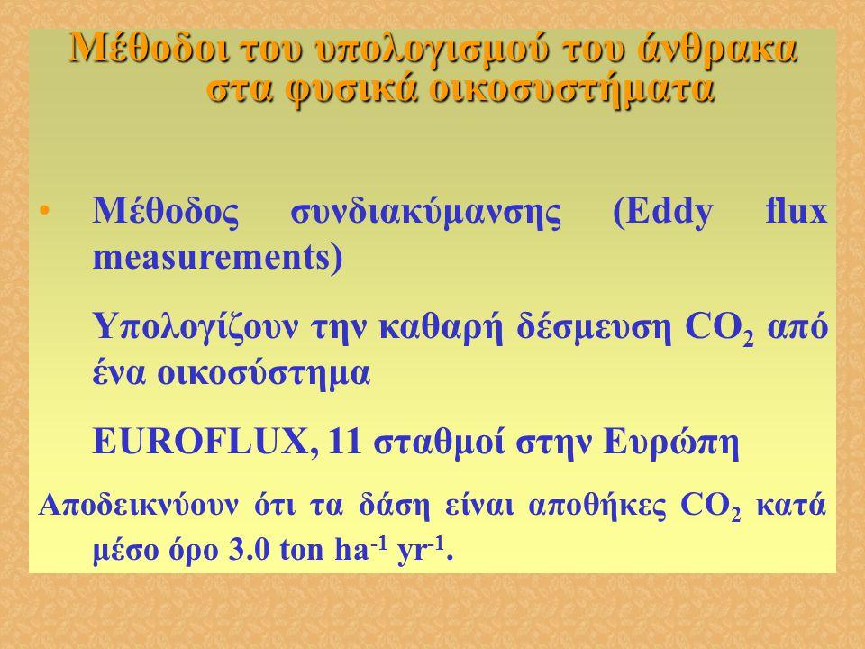 Μέθοδοι του υπολογισμού του άνθρακα στα φυσικά οικοσυστήματα •Μέθοδος συνδιακύμανσης (Eddy flux measurements) Υπολογίζουν την καθαρή δέσμευση CΟ 2 από