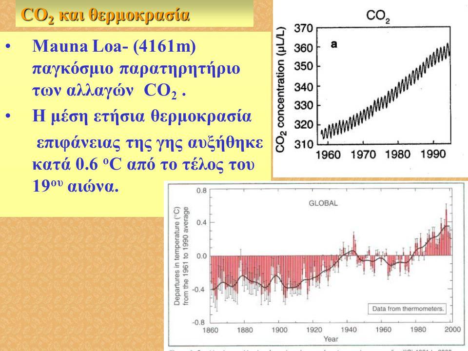 •Mauna Loa- (4161m) παγκόσμιο παρατηρητήριο των αλλαγών CO 2. •Η μέση ετήσια θερμοκρασία επιφάνειας της γης αυξήθηκε κατά 0.6 o C από το τέλος του 19