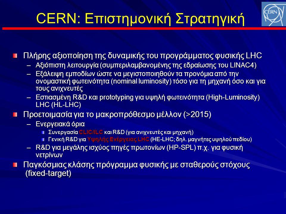 CERN: Επιστημονική Στρατηγική Πλήρης αξιοποίηση της δυναμικής του προγράμματος φυσικής LHC –Αξιόπιστη λειτουργία (συμπεριλαμβανομένης της εδραίωσης του LINAC4) –Εξάλειψη εμποδίων ώστε να μεγιστοποιηθούν τα προνόμια από την ονομαστική φωτεινότητα (nominal luminosity) τόσο για τη μηχανή όσο και για τους ανιχνευτές –Εστιασμένη R&D και prototyping για υψηλή φωτεινότητα (High-Luminosity) LHC (HL-LHC) Προετοιμασία για το μακροπρόθεσμο μέλλον (>2015) –Ενεργειακά όρια Συνεργασία CLIC/ILC και R&D (για ανιχνευτές και μηχανή) Γενική R&D για Υψηλής Ενέργειας LHC (HE-LHC; δηλ.